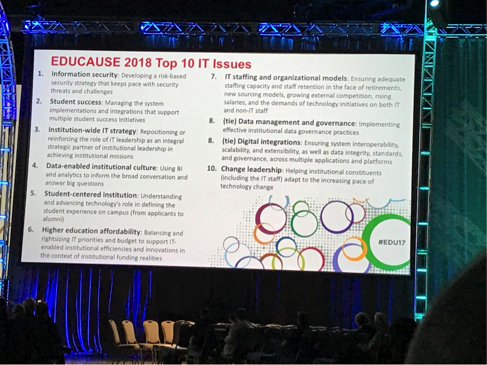 Educause 2018 top 10 information technology issues