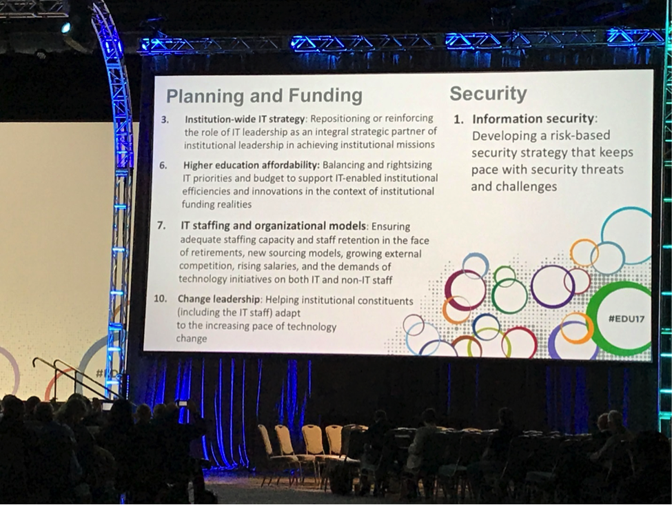 top 10 information technology issues planning funding security